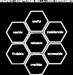 UI/UX Design - Honeycomb